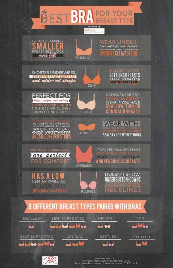 Best Bra Buying Guide